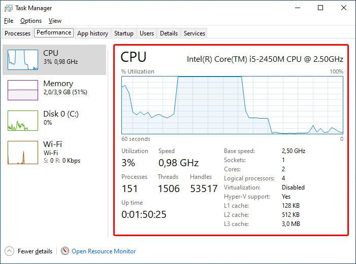 kokio modelio procesorius kompiuteryje, ir koks jo apkrovimas